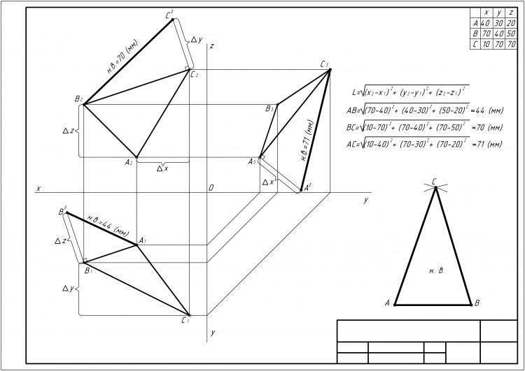 Эпюр Натуральная величина треугольника